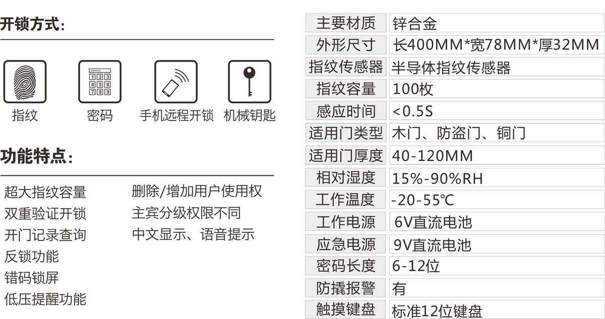 智能指纹密码锁2.jpg